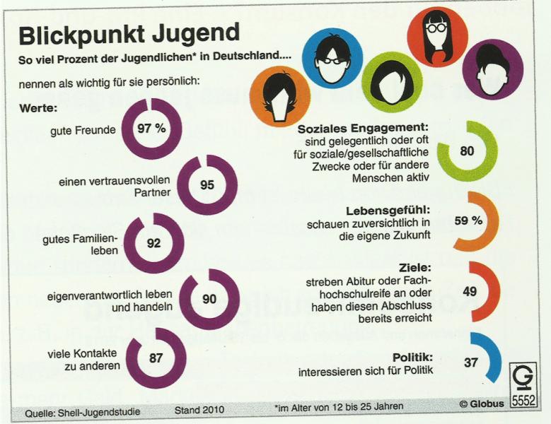 Unique Konnotation Denotation Arbeitsblatt Festooning - Kindergarten ...